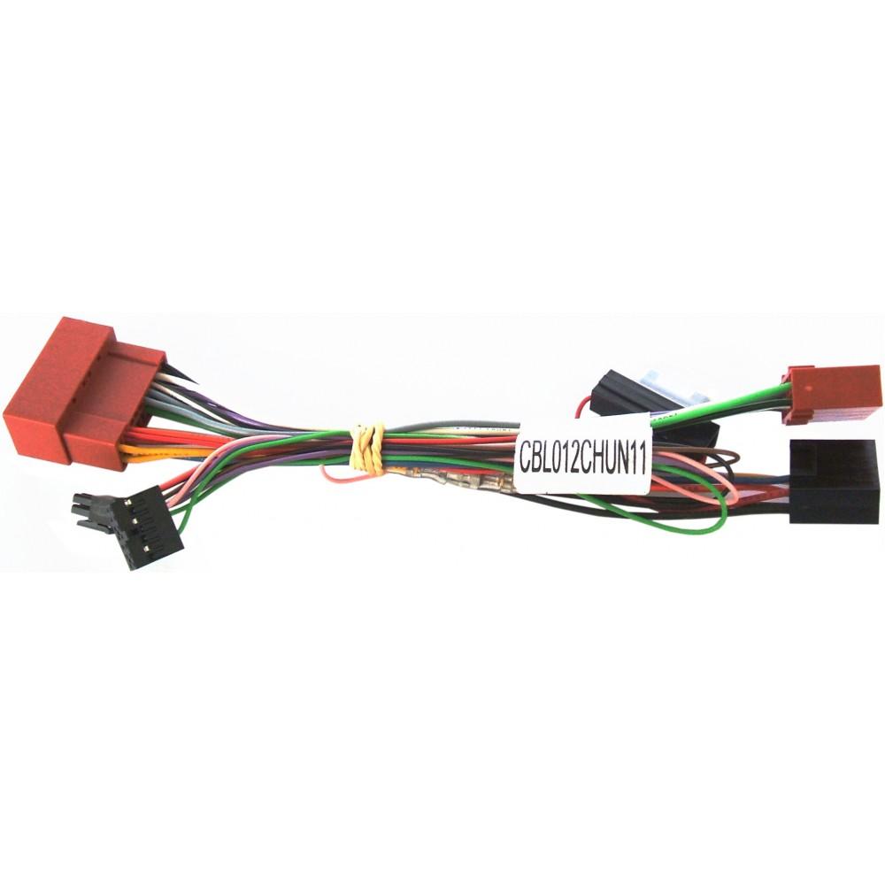 Plug&Play harness for Unicom - Chrysler